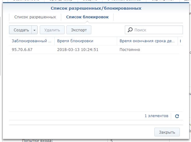 ip-bloked.JPG.7034033bad5a2b1b7d70ea0434c4dfe2.JPG