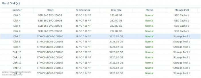 Screenshot of dsm-ntrp-SynologyDiskStation (3).jpg