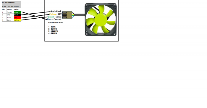 FanMod_Microserver_G7.thumb.png.f1be16cdc19911ea154d80ad8c848125.png