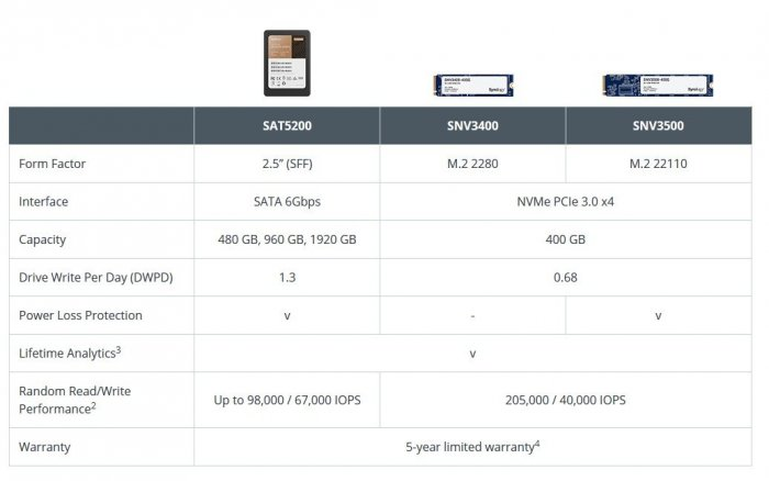 Synology SSDs.jpg